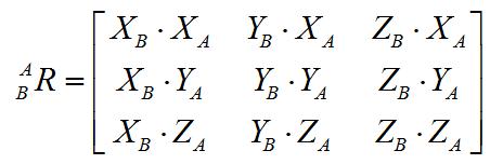 单位余弦展开式